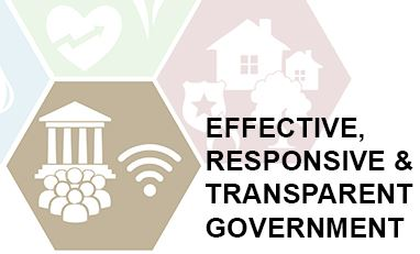Effective, Responsive & Transparent Government Logo