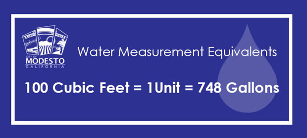 Water Measure Equivalents